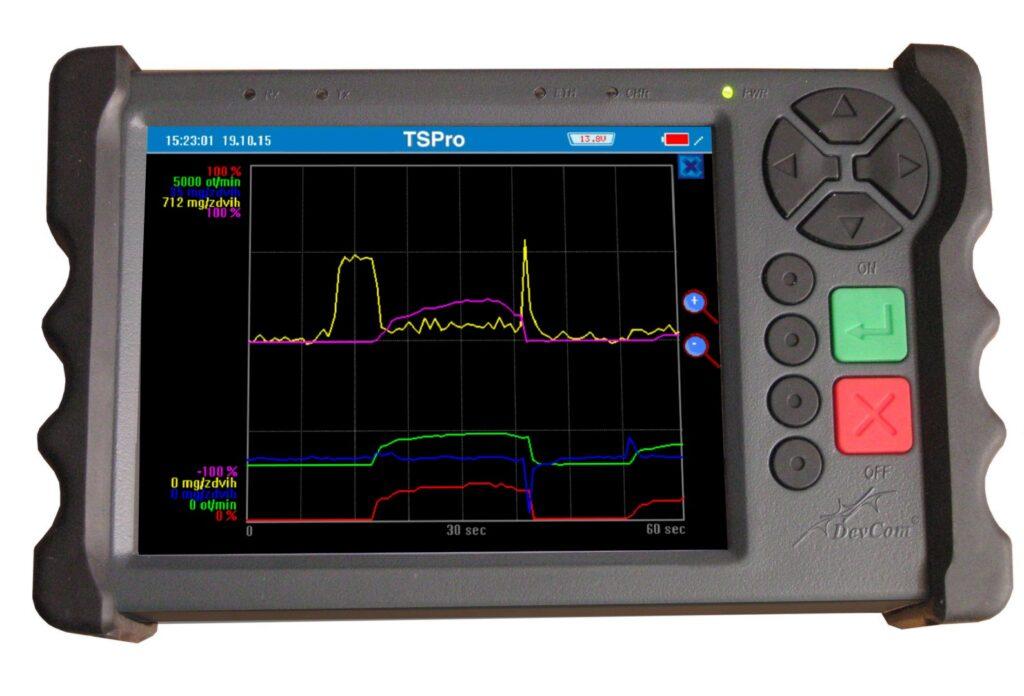 TS Pro graph