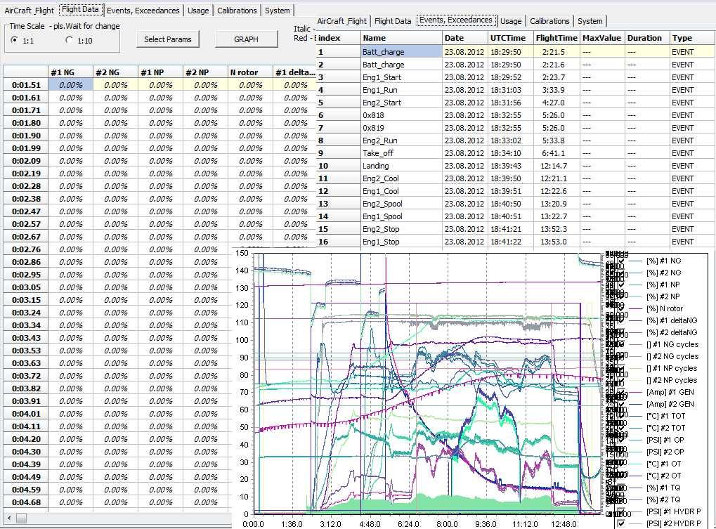 HUMS Software screen