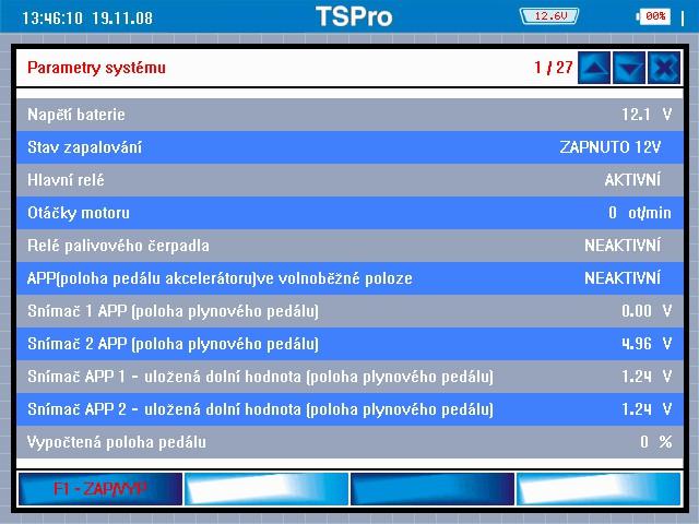 TS Pro Parametry
